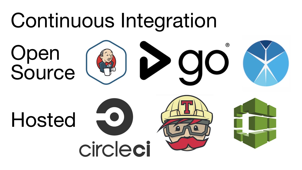 Open source and hosted versions of CI, such as Jenkins, GoCD, and StriderCI, along with CircleCI, Travis CI and CodeBuild.