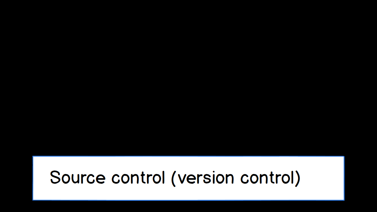 Source control (version control) as bottom layer in DevOps.