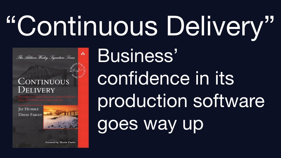 What Continuous Delivery is.