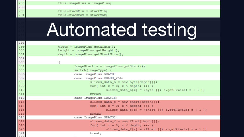 Text that reads 'automated testing' with example code coverage in the background.