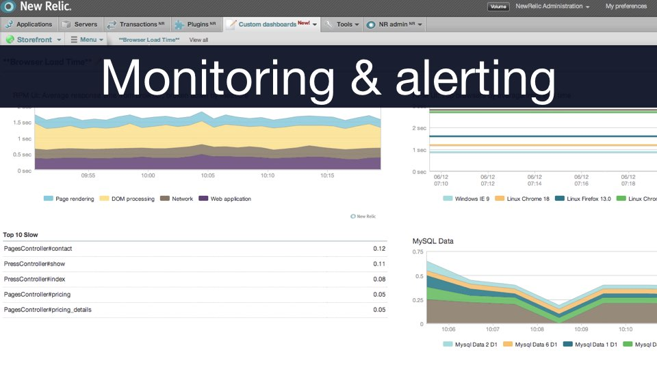 Text that reads 'monitoring and alerting' with New Relic dashboard in the background.