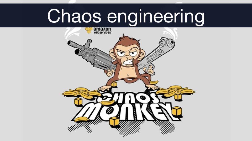 Text that reads 'Chaos engineering' with the chaos engineering monkey logo in the background.