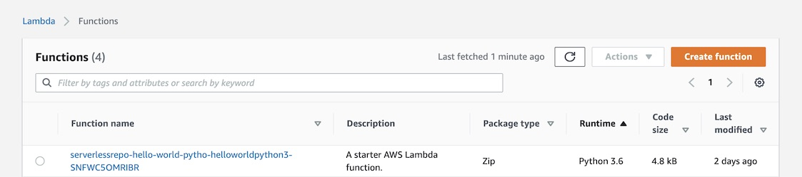 List of AWS Lambda functions you have created.